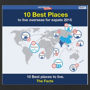 best countries for expats